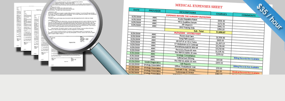 Customized Reports – Medical Expenses